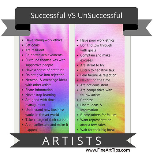 list of tips for successful vs unsuccessful artists