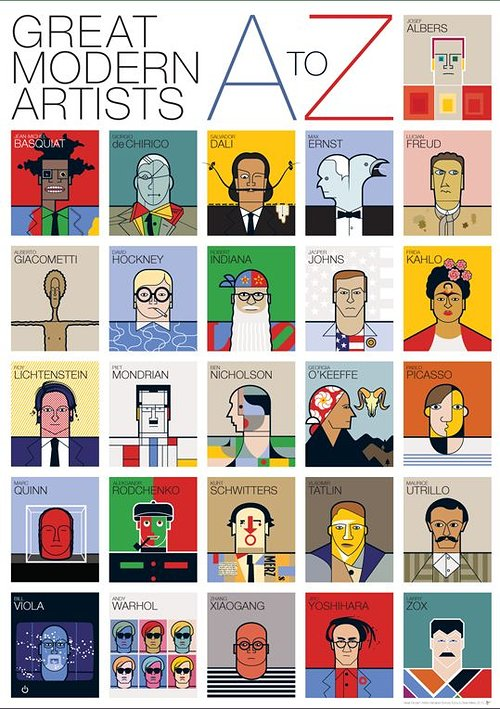 great modern artists: A to Z