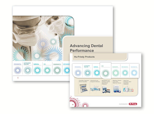 A selection of frames from a powerpoint presentation for a dental company