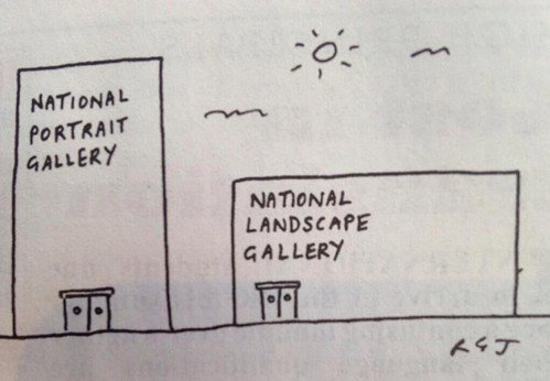 drawing of national portrait gallery and national landscape gallery