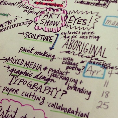 A typographic brainstorm of art ideas