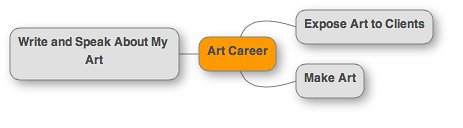 Art Career